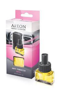 Obrázek AREON CAR - Anti Tobacco náplň